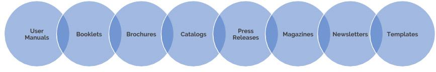 Desktop and Digital Publishing